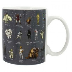 Star Wars Glossary Mug