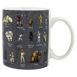 Star Wars Glossar Tasse